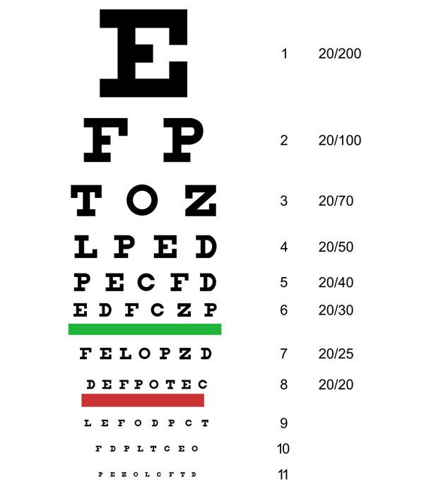 OTC vision test chart